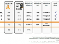 3 Superphone Tarife ab Juli 2011