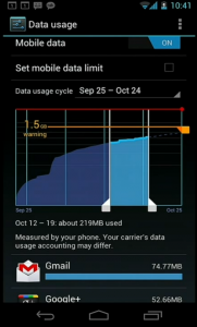 ICS - Data Usage